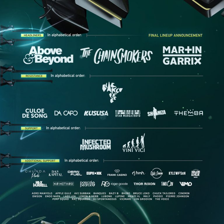 ULTRA SOUTH AFRICA 2019 Final Line Up